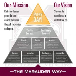McMaster Athletics & Recreation Mission and Vision